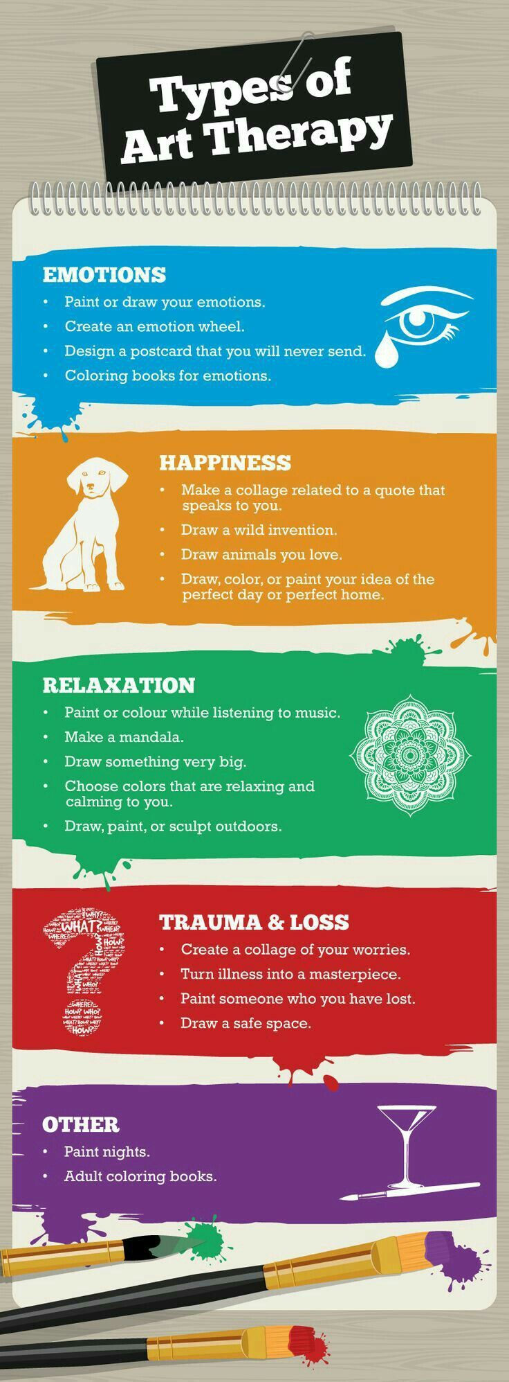 Some more great coping strategies and activities to do