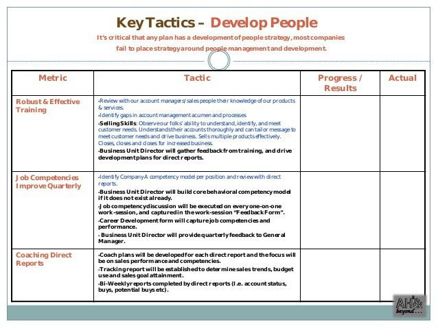 Sales Management Plan Template Free Action Plan Templates - sales plan format