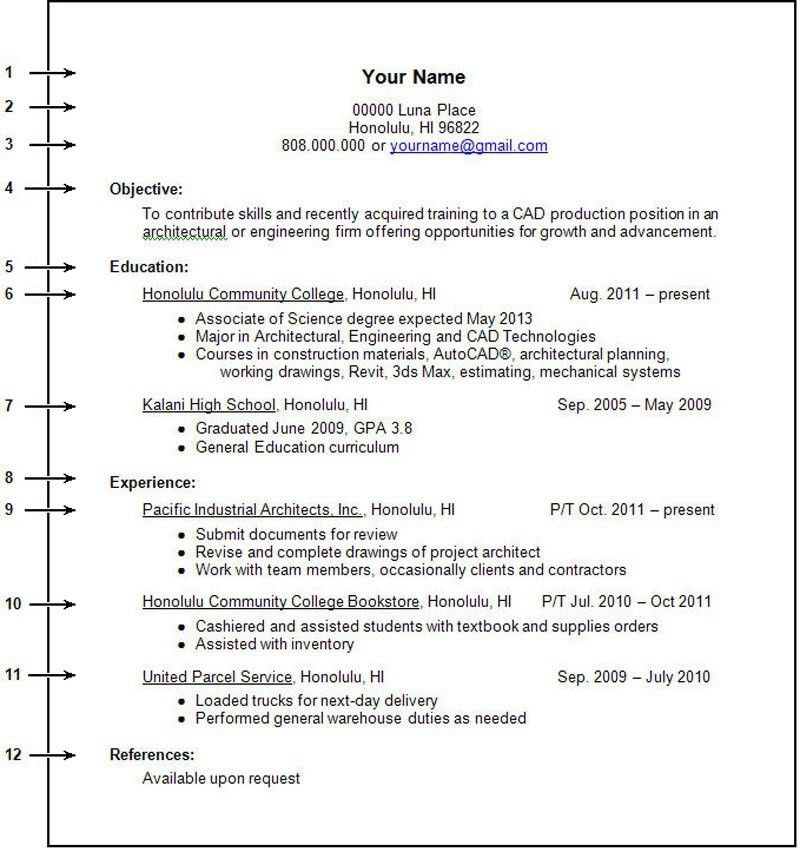 No Work Experience Resume Sample No Job Experience Resume Example - job resume examples for highschool students