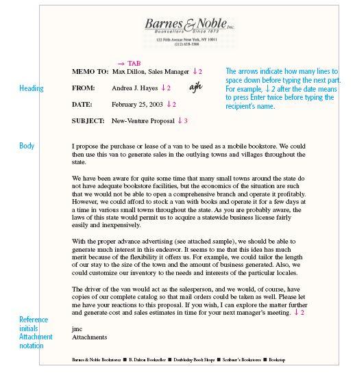 Memo Examples To Students Keys For Writers Sample Memo, 6 Memo - formal memo template