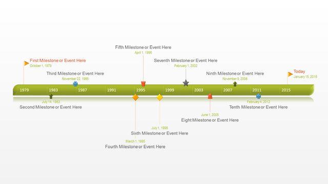 Timeline Template Powerpoint Office Timeline Free Timeline - event timeline sample