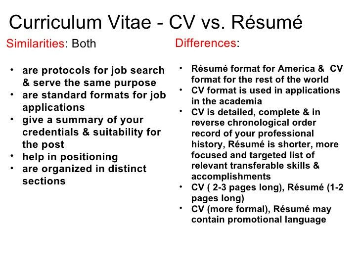 Cv Vs Resume Example - Examples of Resumes