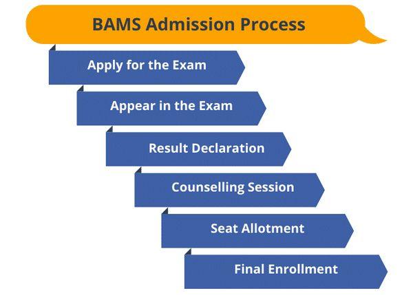 bhms admission process