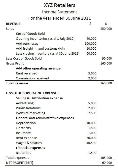 Income Statement Format income statement it is a income statement - sample income statement format