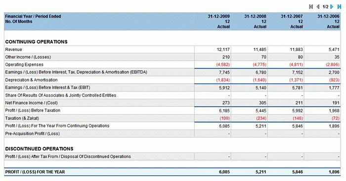income report template | node2001-cvresume.paasprovider.com