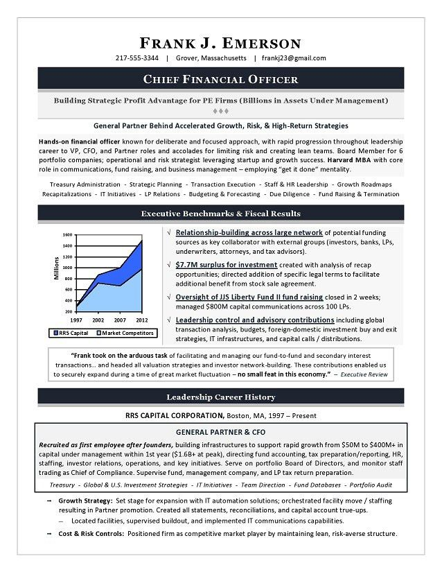 Great Executive Resume Examples Executive Resume Samples
