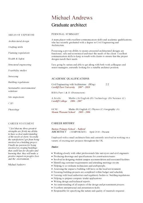 Resume Format For Postgraduate Students Latex Templates Curricula - resume for graduate school template