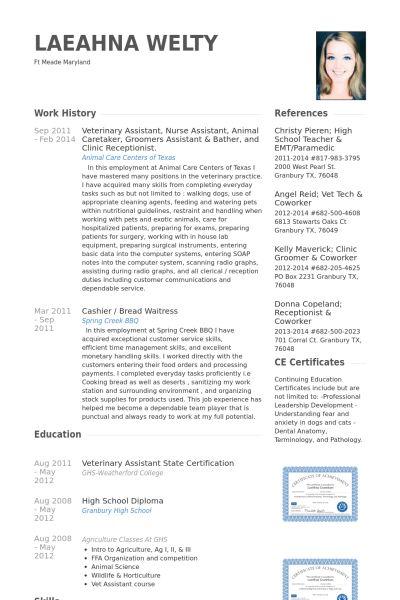 Veterinarian Resume Veterinary Resume Occupationalexamplessamples