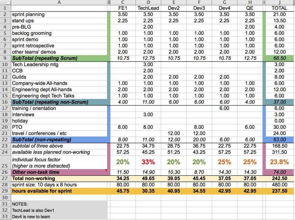 Project Plan Template Excel Free Excel Project Management - resource plan template