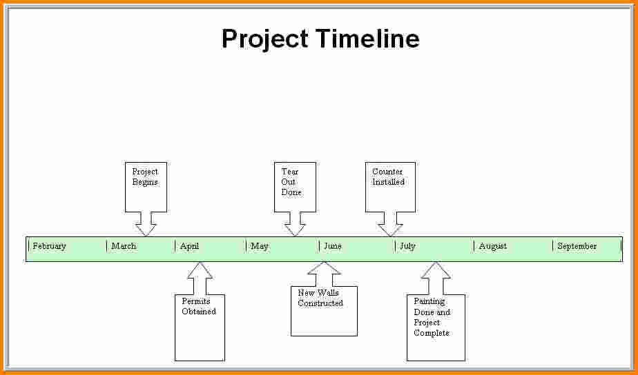 Simple Contract Template Word Service Contract Template 8 Free - simple timeline template
