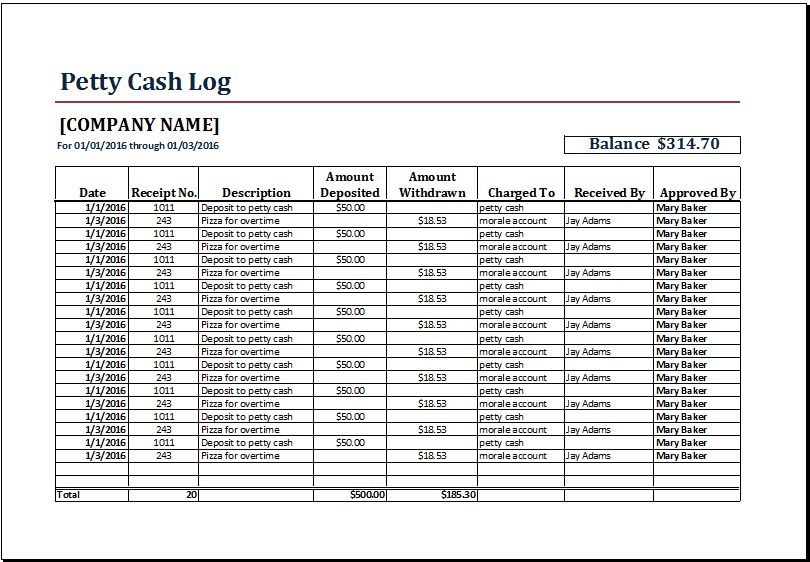 Free Petty Cash Template Petty Cash Template Free Word Templates - petty cash log template
