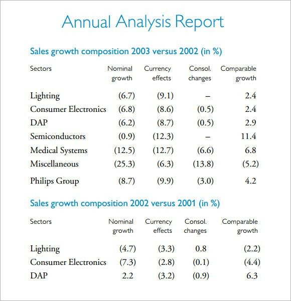 Annual Report Analysis Sample Electolux Annual Report Analysis - sample company report