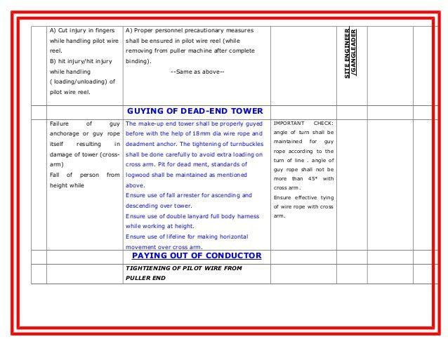 Safe Work Method Statement Template Free Safe Work Method - method of statement