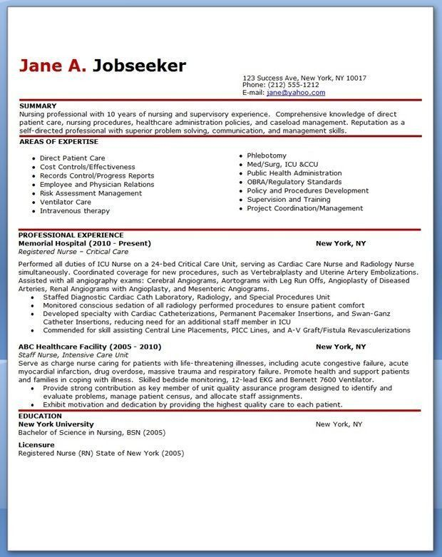 Magnificent Icu Resume Rn Examples Photos - Resume Ideas