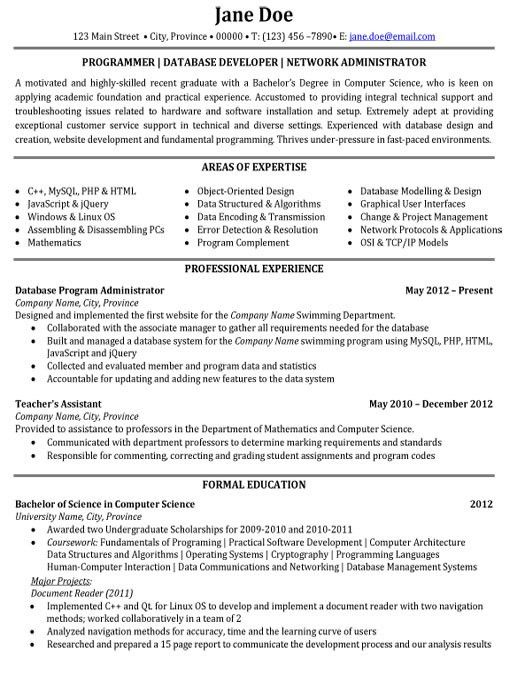 System Programmer Job Description - Resume Template Sample - programmer job description