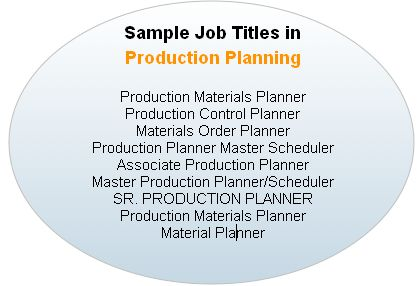 production supervisor job description node2001-cvresume