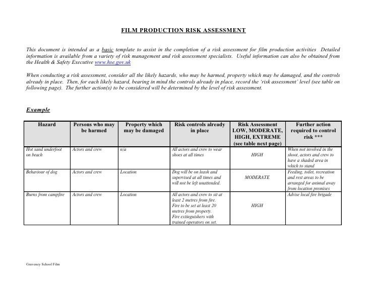 Download Risk Assessment Template Risk Assessment Template Free - health risk assessment template