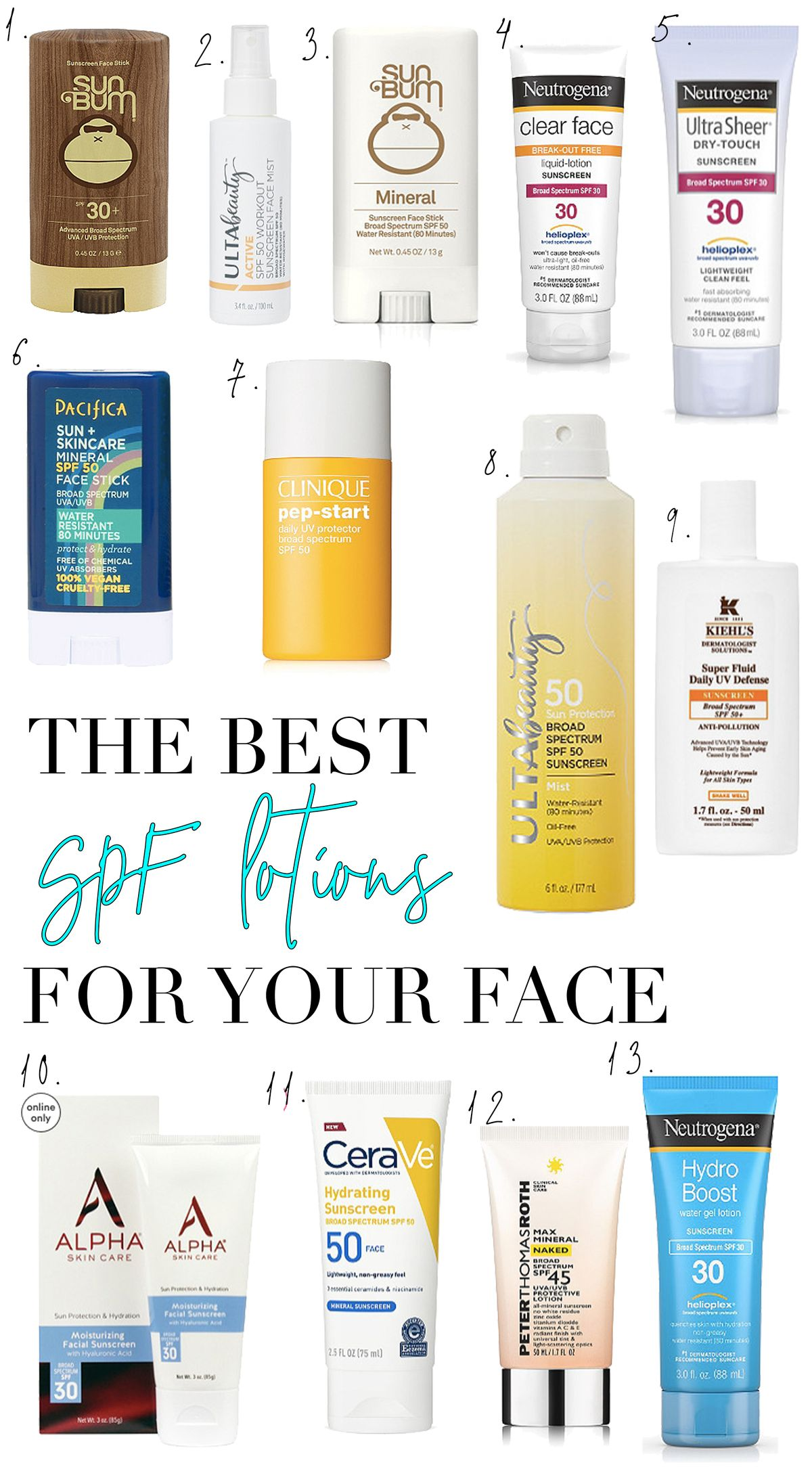 The Best SPF for your face