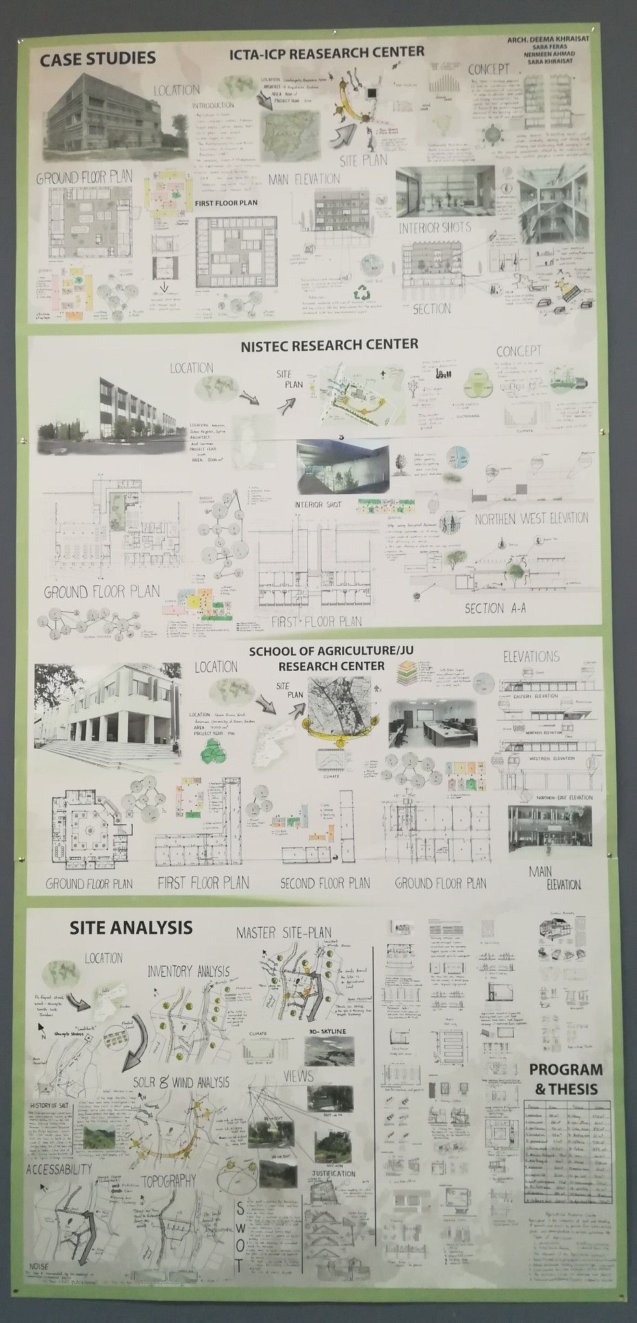 Case Studies About An Agricultural Research Center Site Analysis