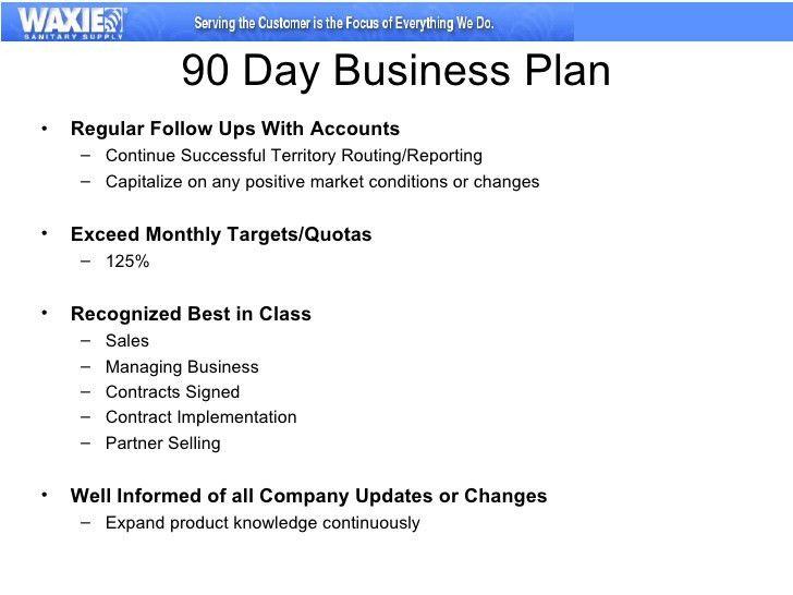 Doc#600657 Territory Sales Plan Template u2013 Sample Territory Plan - sample sales plan