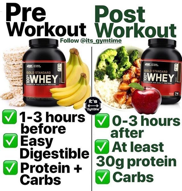 What you eat before a workout fuels your exercise eat after a workout is just as important