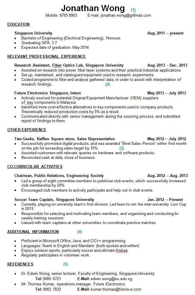 sample resume personal profile cvresumeunicloudpl