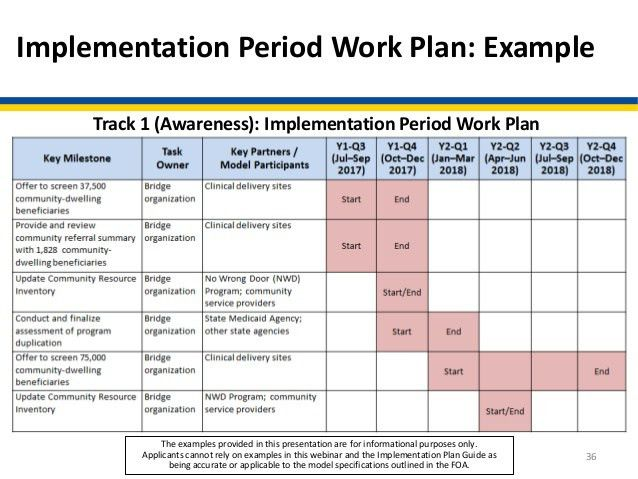 Implementation Plan Template Project Implementation Plan Template - implementation plan template
