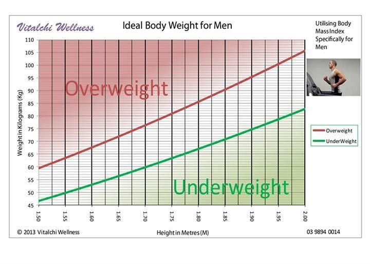 0357010b9bc healthy weight chart women barca fontanacountryinn com .