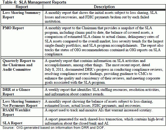 Corporate Report Template Annual Corporate Report Request Request - business review template
