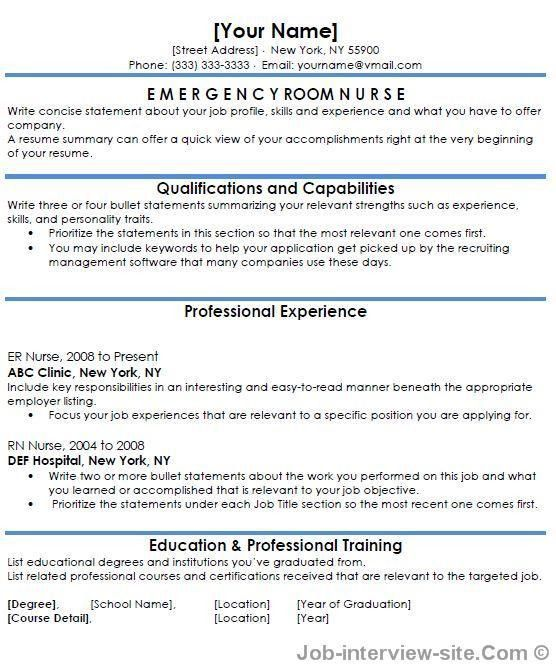 emergency nurse resume sample nursing cv samples academic cv