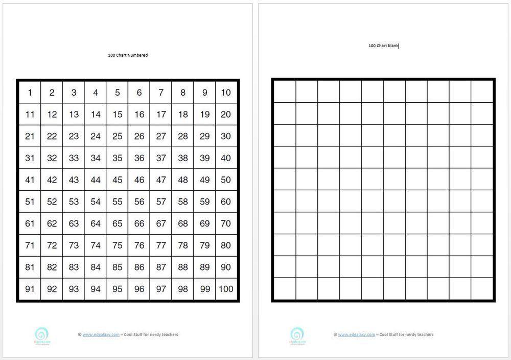 Graph Chart Templates Graph Chart Free Premium Templates, 10 - blank bar graph printable