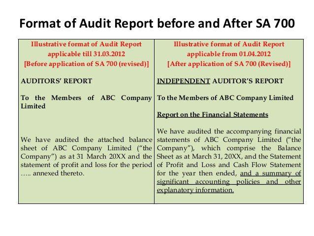 Auditing Report Format 14 Internal Audit Report Templates Free - audit report sample