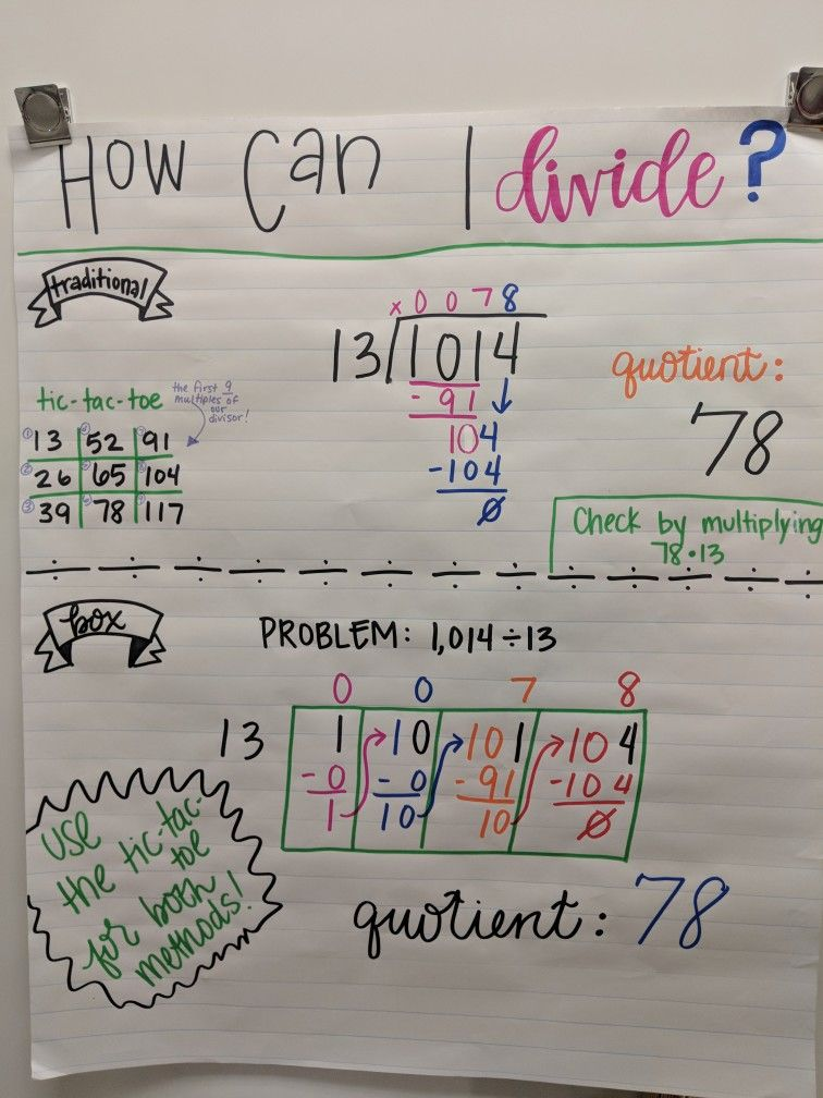 Division anchor chart Math lesson plans, Math anchor