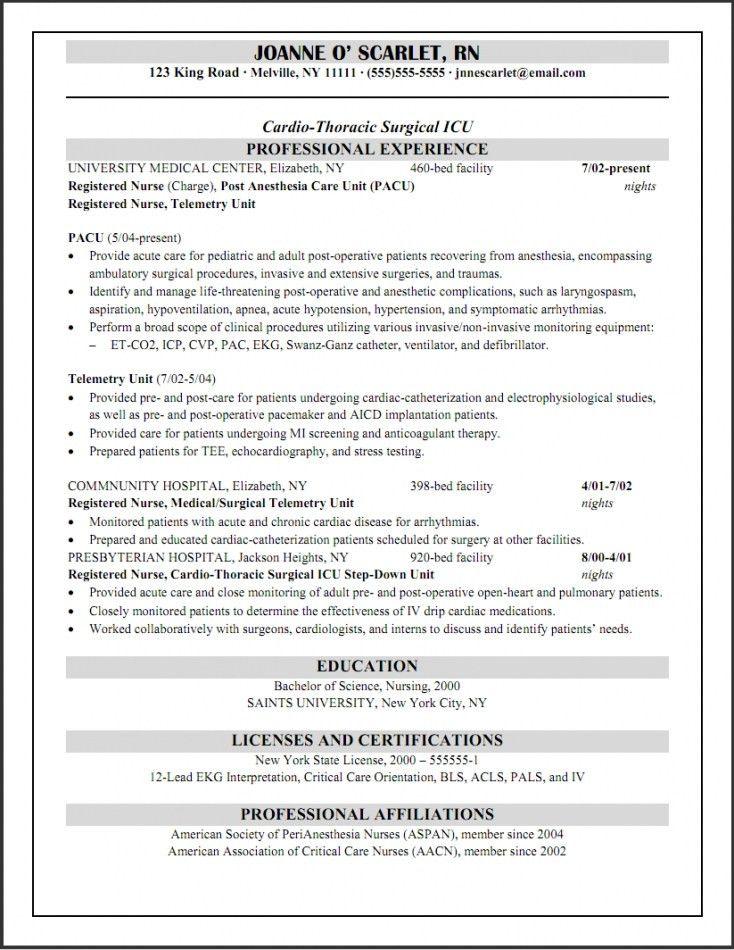 Itil Practitioner Sample Resume Best Itil Logo For Resume - itil practitioner sample resume