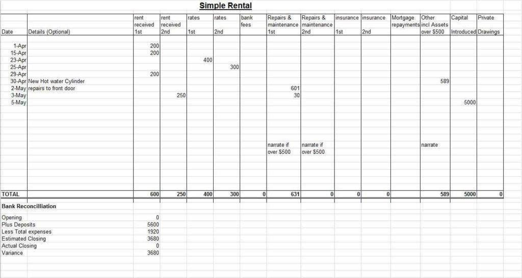 Expenses Excel Template Free Excel Templates For Payroll Sales - expense tracking template