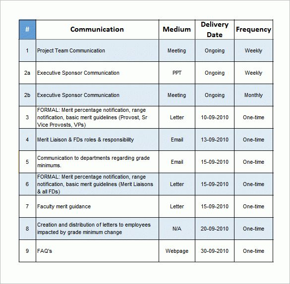Construction Project Plan Template Free Project Management - project plan example