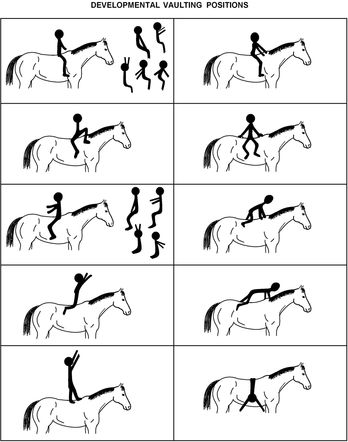 Developmental vaulting positions to use in hippotherapy