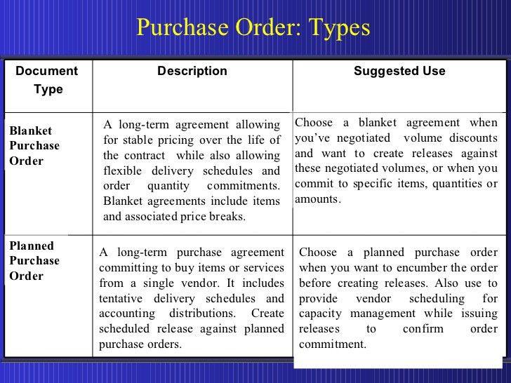 blanket purchase agreements node2002-cvresumepaasprovider - sample blanket purchase agreement template