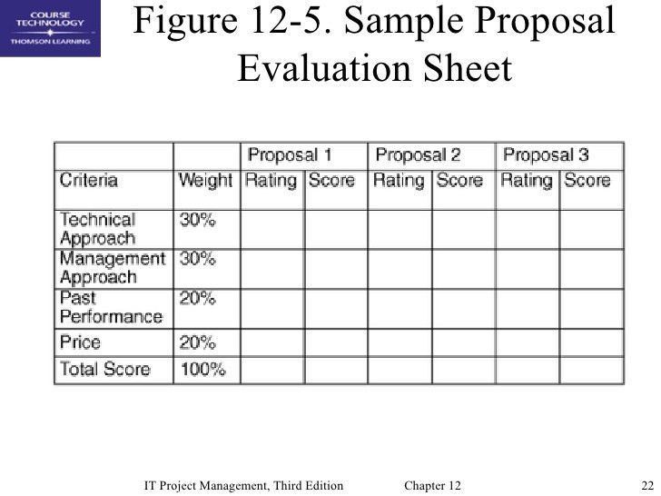 Evaluation Proposal Sample Sample Evaluation Plan Monitoring And - manager evaluation template