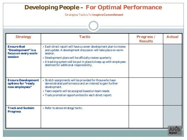 Development Plan Template For Employees employee development plan - personal development portfolio example