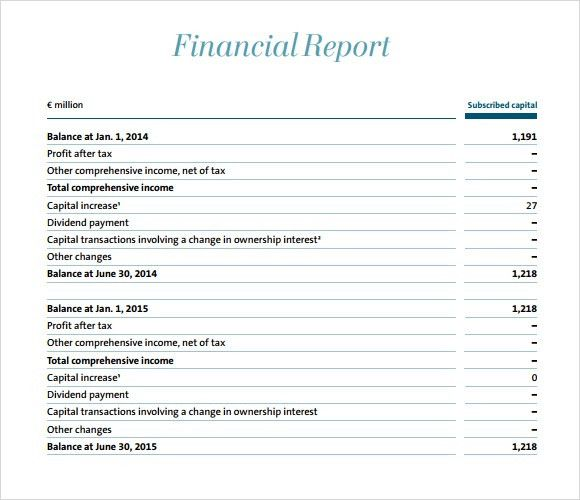 Financial Reports Templates Annual Financial Report Office - sample financial report