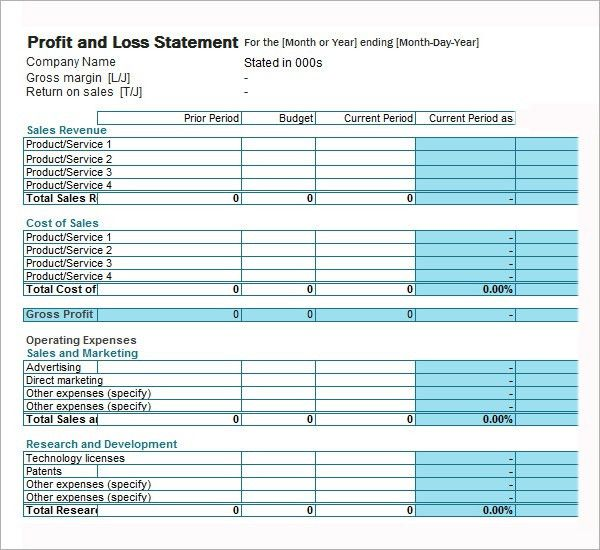 blank profit and loss
