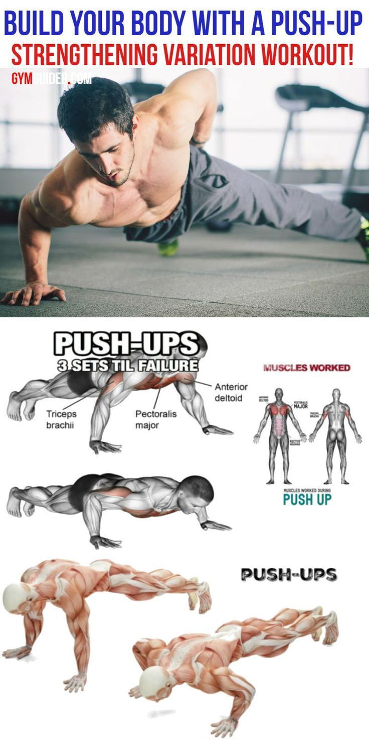24 Essential Push-Up Variations for Total-Body Strength And Intensive Gains - GymGuider.com