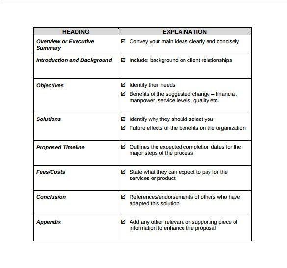... Formal Report Format Template Sample Formal Report 10 Documents   Formal  Report Template Word ...