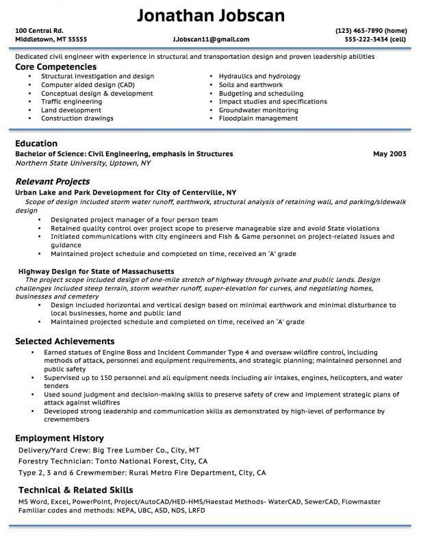 army computer engineer sample resume node2001-cvresume - army computer engineer sample resume