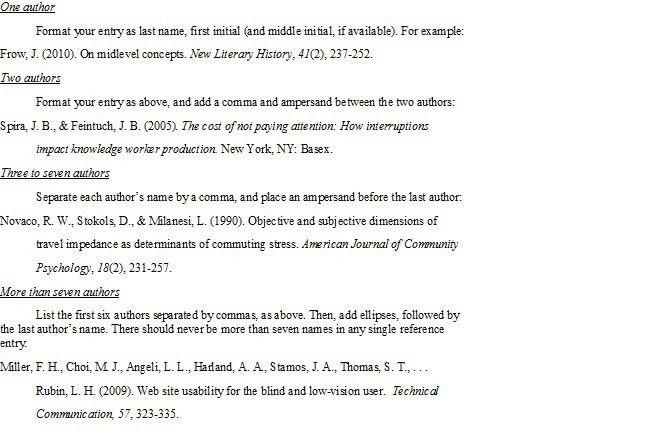 sample essay in apa format
