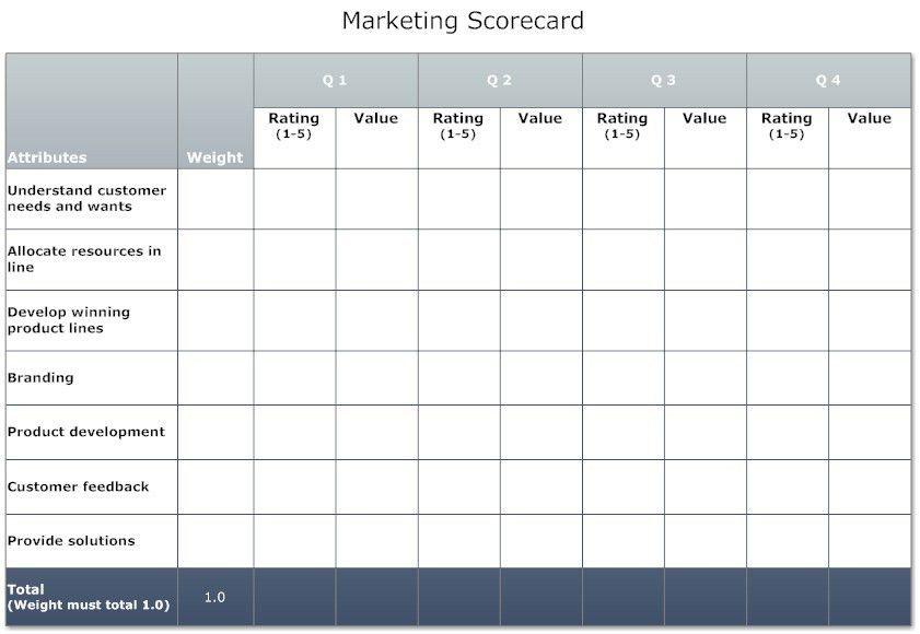 marketing analysis template node2002-cvresumepaasprovider