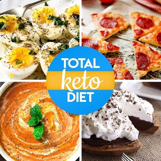Easy Weekly Keto Meal Plans & Recipes