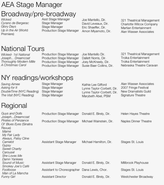 Sample Stage Management Resume] Stage Manager Resume Drama ...