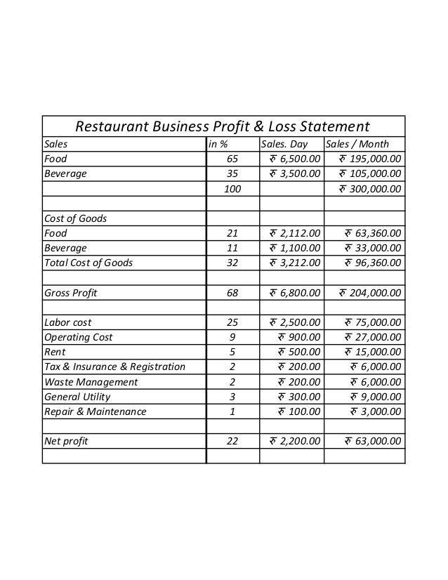 Business Profit Loss Statement Profit Loss Statement Template 9 - business profit and loss